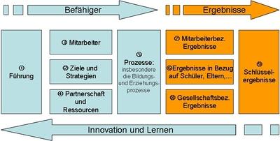 Regelschule Conrad Ekhof - Gotha :: unsere Schule ...
